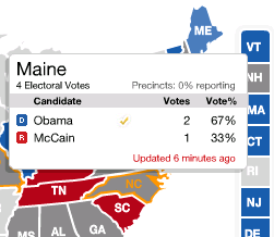 Maine goes to Obama!
